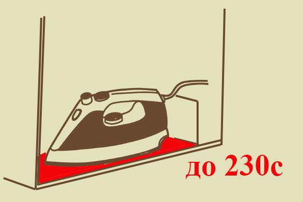 Специальное покрытие подставка под горячее на полке для хранения утюга.