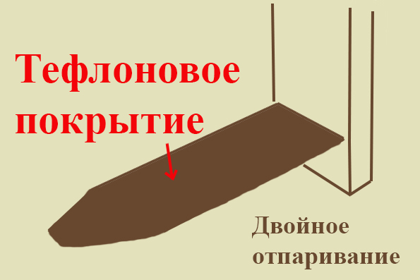 Тефлоновый чехол на гладильной поверхности.
